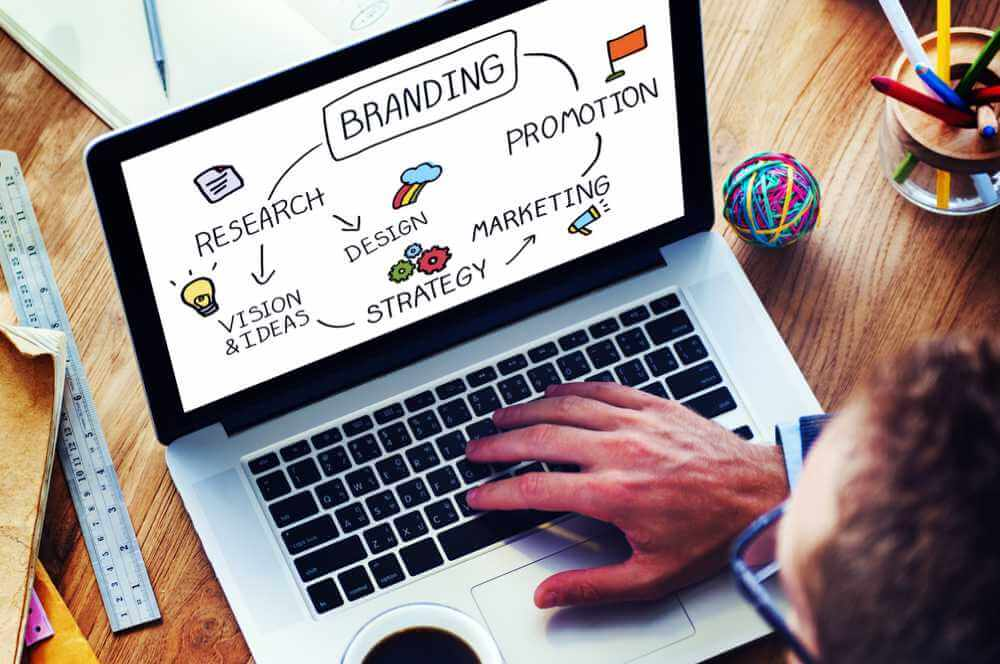 6 Types of Branding You Should Know |